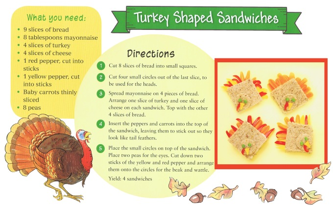 turkey sandwiches recipe